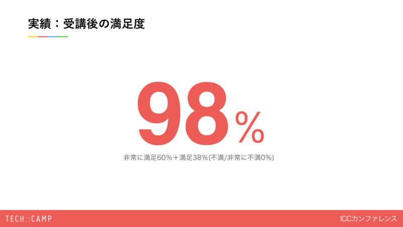 TECHCAMPご紹介資料-ICCカンファレンス−ワイドスクリーン.021