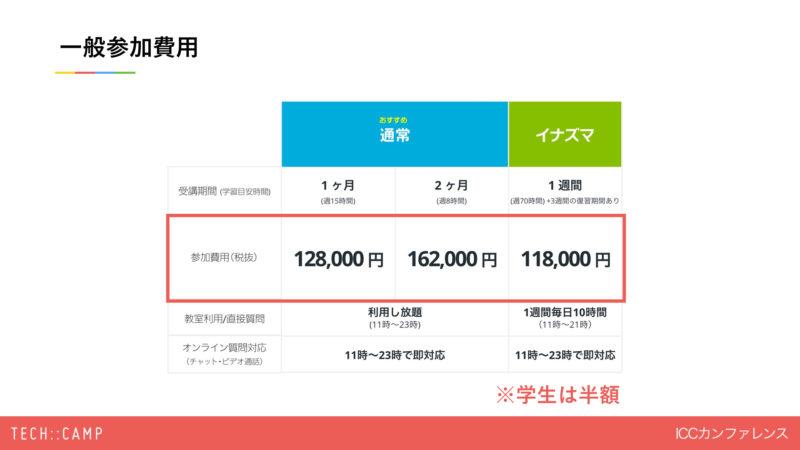 TECHCAMPご紹介資料-ICCカンファレンス−ワイドスクリーン.019