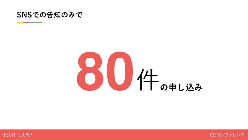 TECHCAMPご紹介資料-ICCカンファレンス−ワイドスクリーン.030
