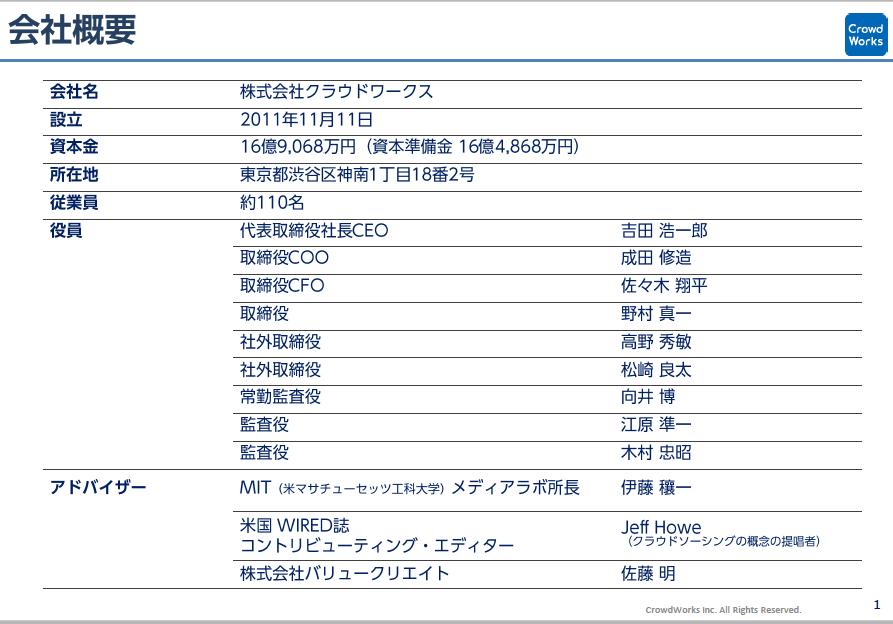 スクリーンショット 2016-05-05 10.32.10