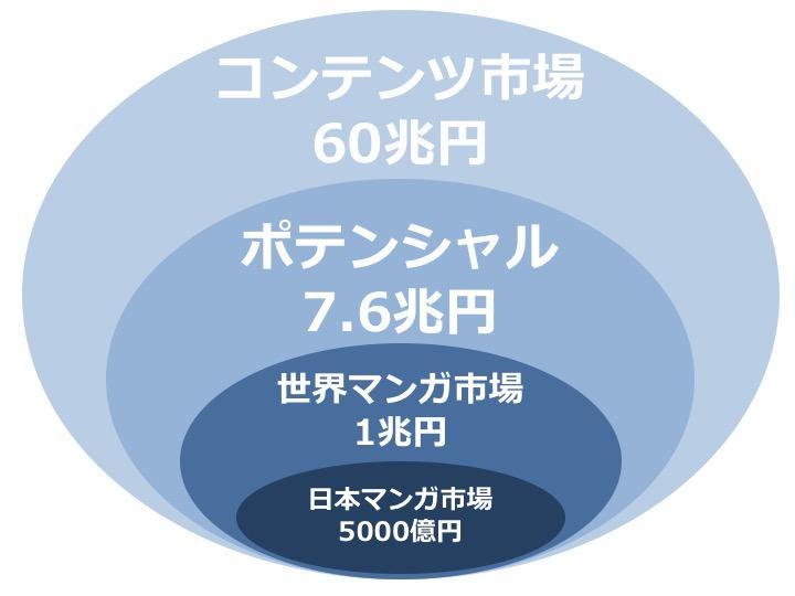 スライド061