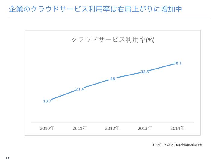 MF_黒田_ICCカンファレンス発表資料_20160717_edit.010