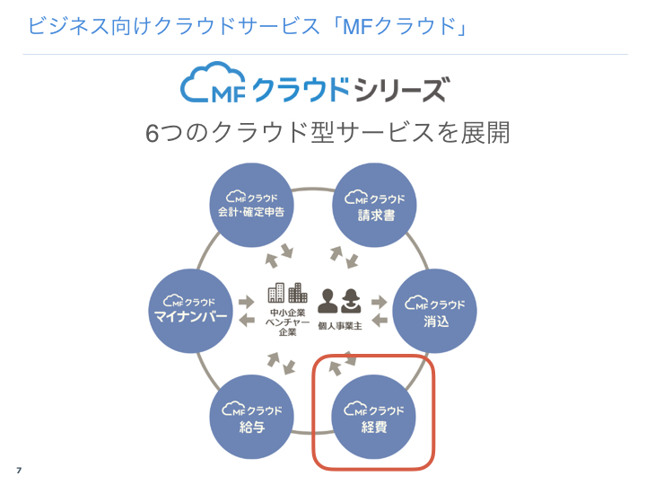 MF_黒田_ICCカンファレンス発表資料_20160717_edit.007