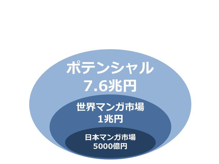 スライド059