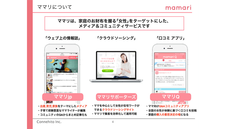 mamari-eye