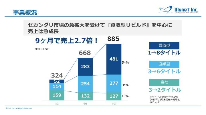 %e3%82%b9%e3%83%a9%e3%82%a4%e3%83%8906