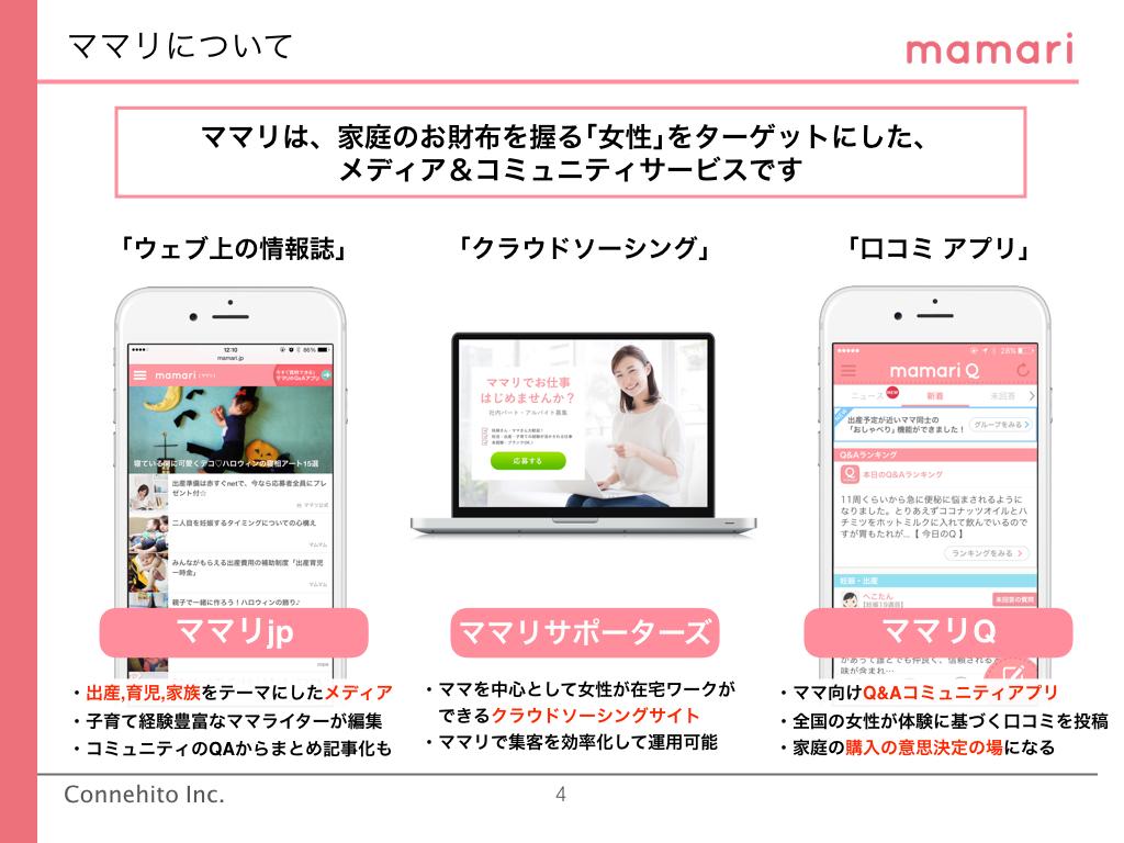 mamari-icc2016-jpg-001-1