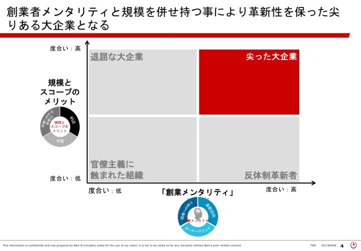 %e3%82%b9%e3%83%a9%e3%82%a4%e3%83%894
