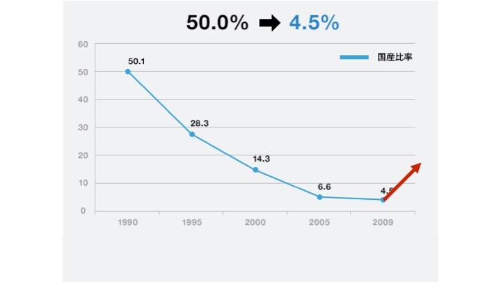 %e3%82%b9%e3%83%a9%e3%82%a4%e3%83%8911