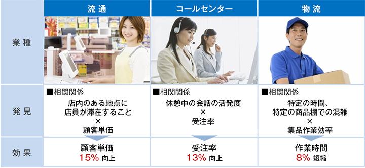 ai%e9%81%a9%e7%94%a8%e4%be%8b