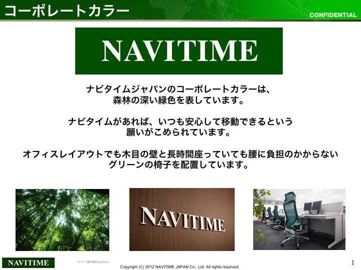 Slide 1 of NAVITIME