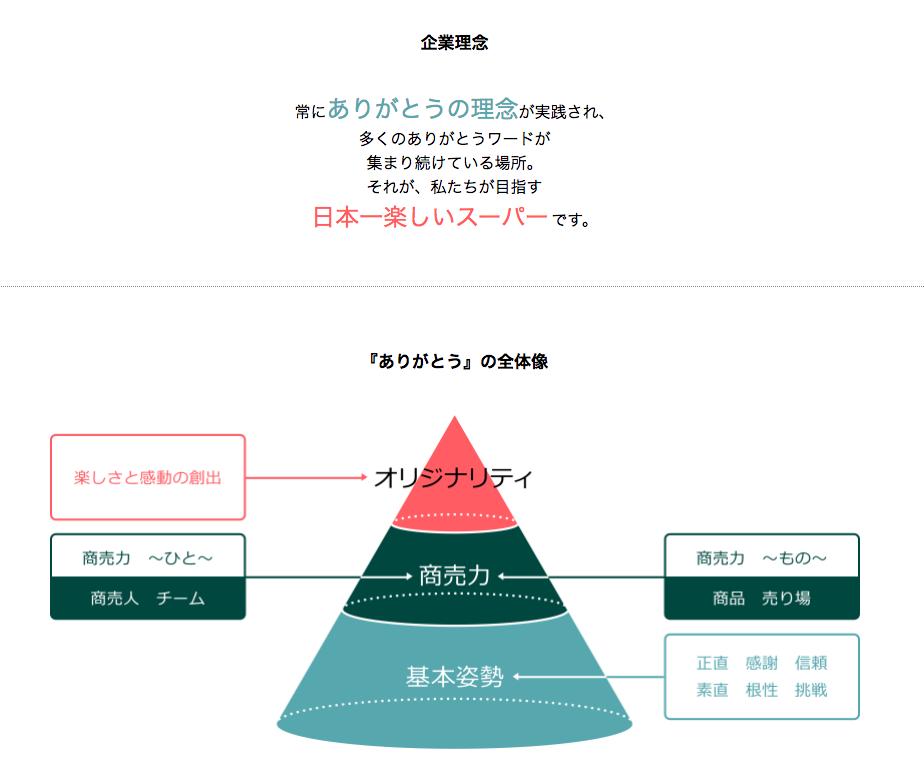 佐竹食品 企業理念