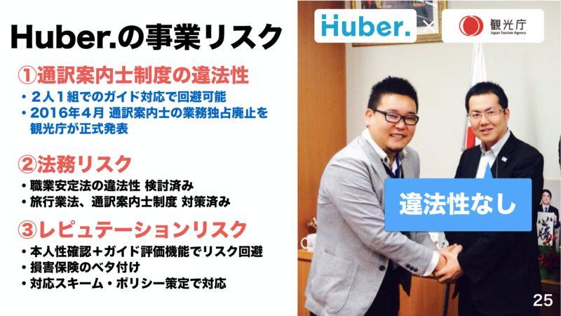 ICC FUKUOKA 2017 Session 1B カタパルト「Huber.」