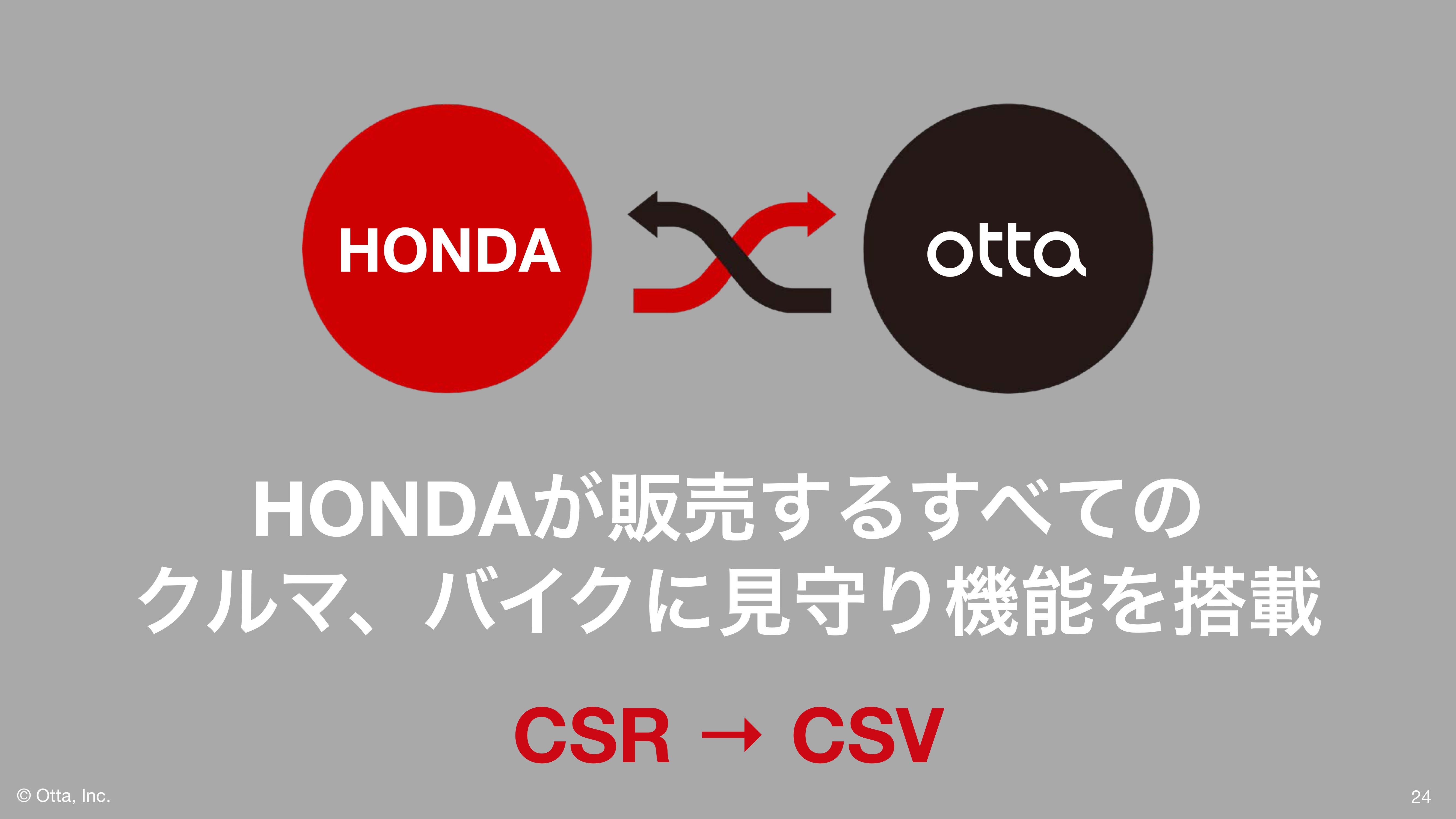 k18 otta slides 24 icc industry co creation